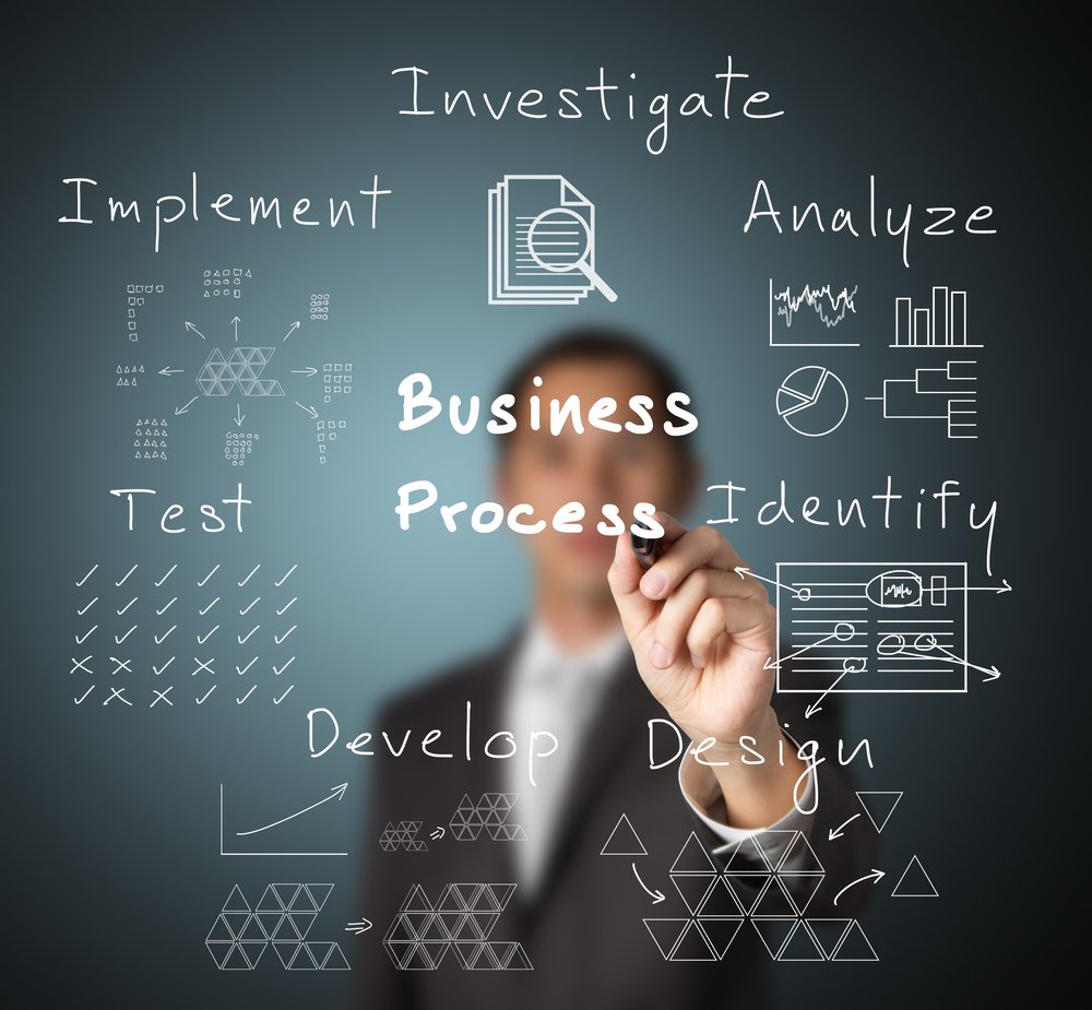 Multi-Industry Business Process Optimisation